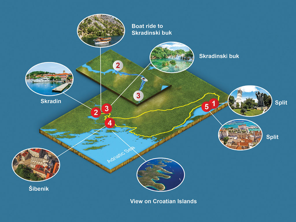 Dizajn turistickih mapa | Krka_itinerary_featured_image